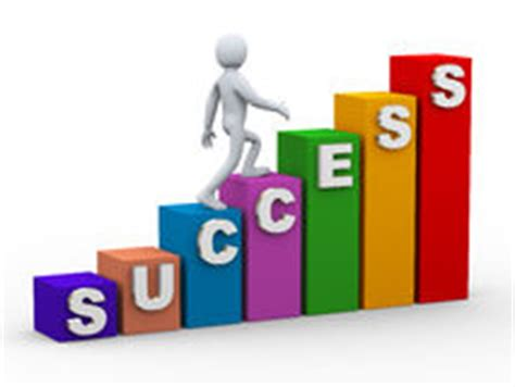 Creating successful business plan