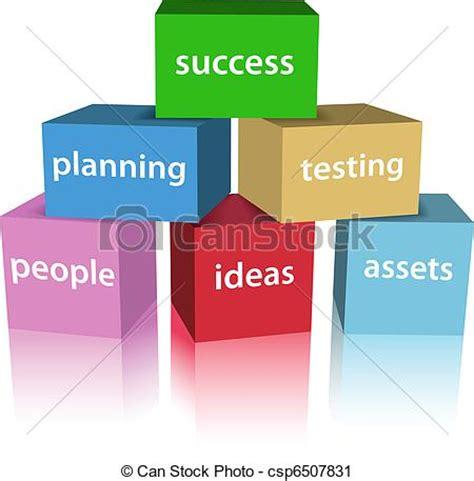 Creating a Business Plan Inccom